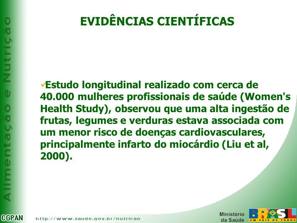 EVIDÊNCIAS CIENTÍFICAS Estudo longitudinal realizado com cerca de 40.000 mulheres profissionais de saúde (Women's Health Study), observou que uma alta