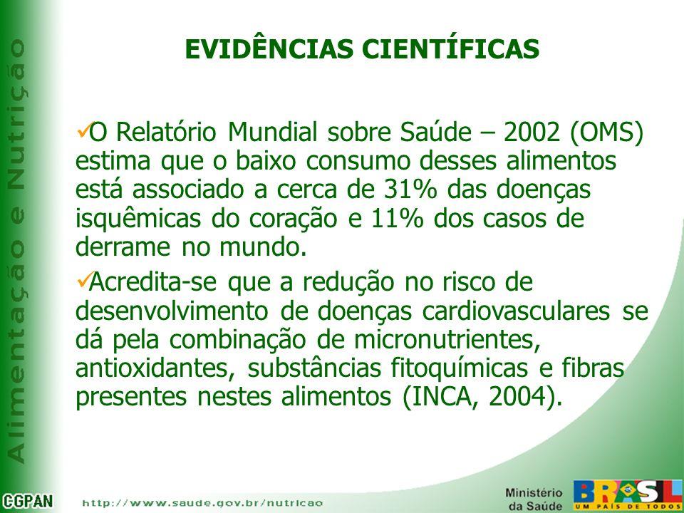 EVIDÊNCIAS CIENTÍFICAS O Relatório Mundial sobre Saúde – 2002 (OMS) estima que o baixo consumo desses alimentos está associado a cerca de 31% das doen