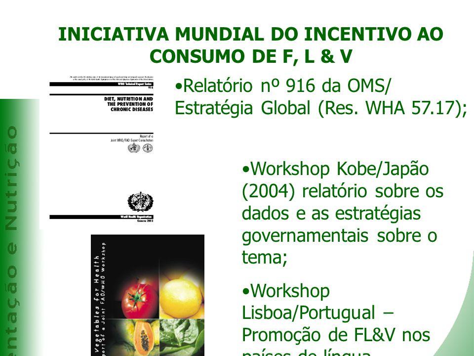 INICIATIVA MUNDIAL DO INCENTIVO AO CONSUMO DE F, L & V Kobe Workshop Kobe/Japão (2004) relatório sobre os dados e as estratégias governamentais sobre