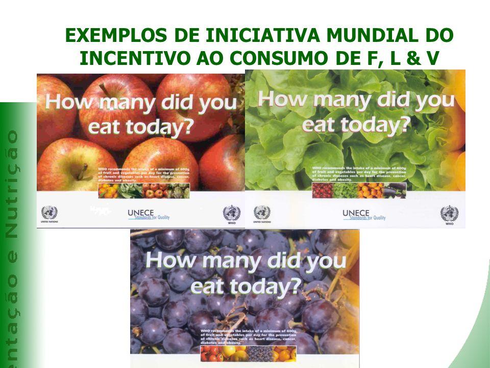 EXEMPLOS DE INICIATIVA MUNDIAL DO INCENTIVO AO CONSUMO DE F, L & V Kobe