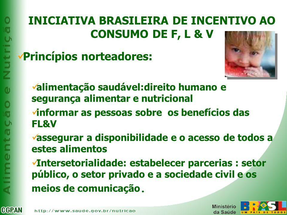 INICIATIVA BRASILEIRA DE INCENTIVO AO CONSUMO DE F, L & V Princípios norteadores: alimentação saudável:direito humano e segurança alimentar e nutricio