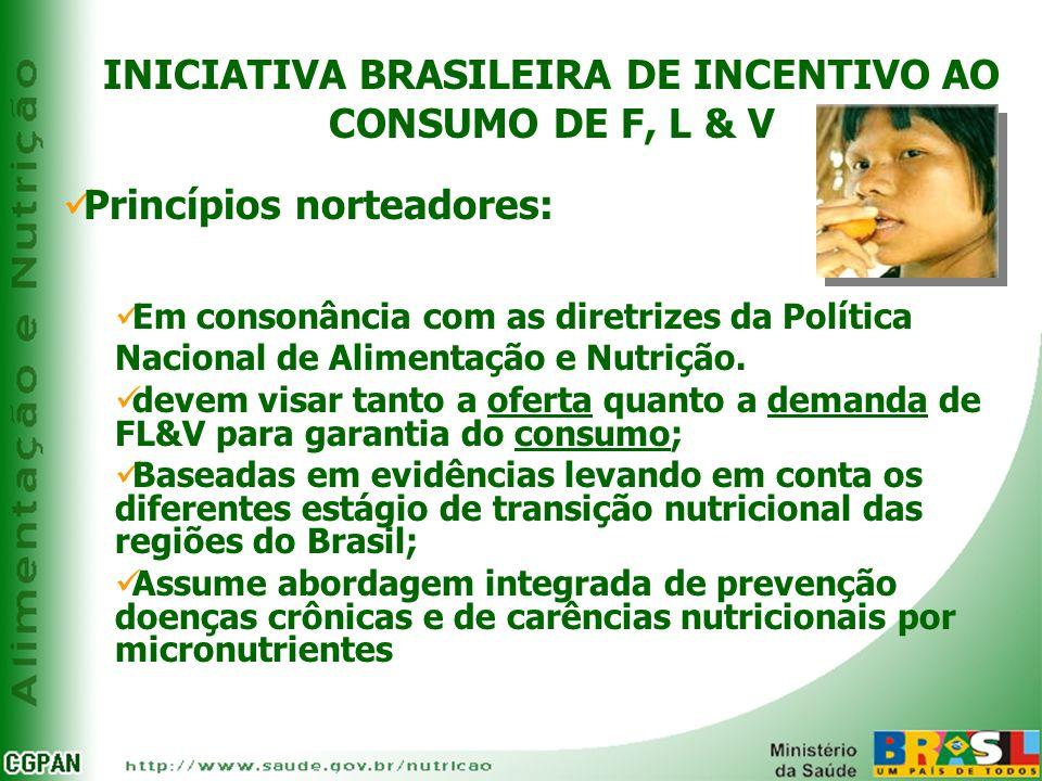 INICIATIVA BRASILEIRA DE INCENTIVO AO CONSUMO DE F, L & V Princípios norteadores: Em consonância com as diretrizes da Política Nacional de Alimentação
