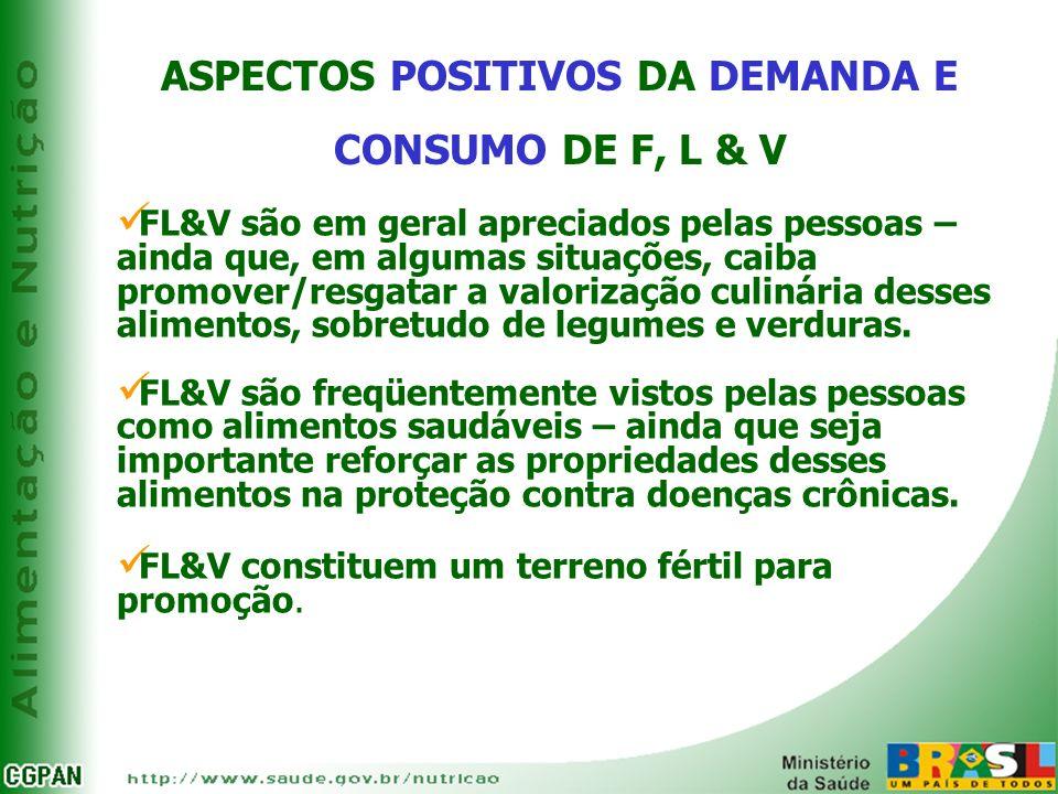 ASPECTOS POSITIVOS DA DEMANDA E CONSUMO DE F, L & V FL&V são em geral apreciados pelas pessoas – ainda que, em algumas situações, caiba promover/resga