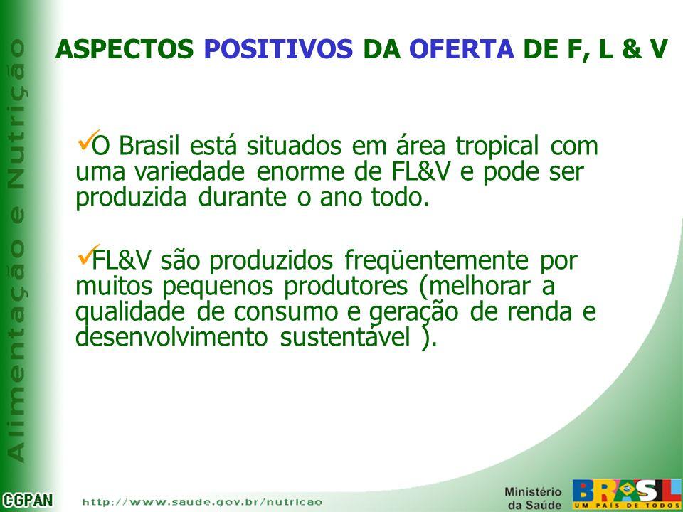 ASPECTOS POSITIVOS DA OFERTA DE F, L & V O Brasil está situados em área tropical com uma variedade enorme de FL&V e pode ser produzida durante o ano t