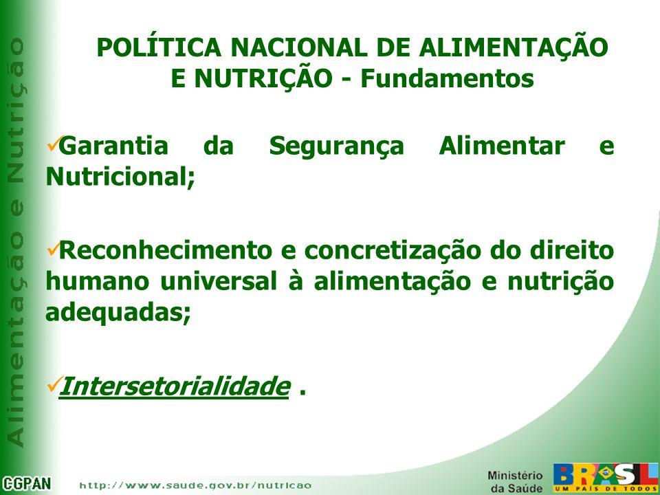 POLÍTICA NACIONAL DE ALIMENTAÇÃO E NUTRIÇÃO - Fundamentos Garantia da Segurança Alimentar e Nutricional; Reconhecimento e concretização do direito hum