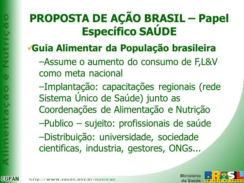 PROPOSTA DE AÇÃO BRASIL – Papel Específico SAÚDE Guia Alimentar da População brasileira –Assume o aumento do consumo de F,L&V como meta nacional –Impl