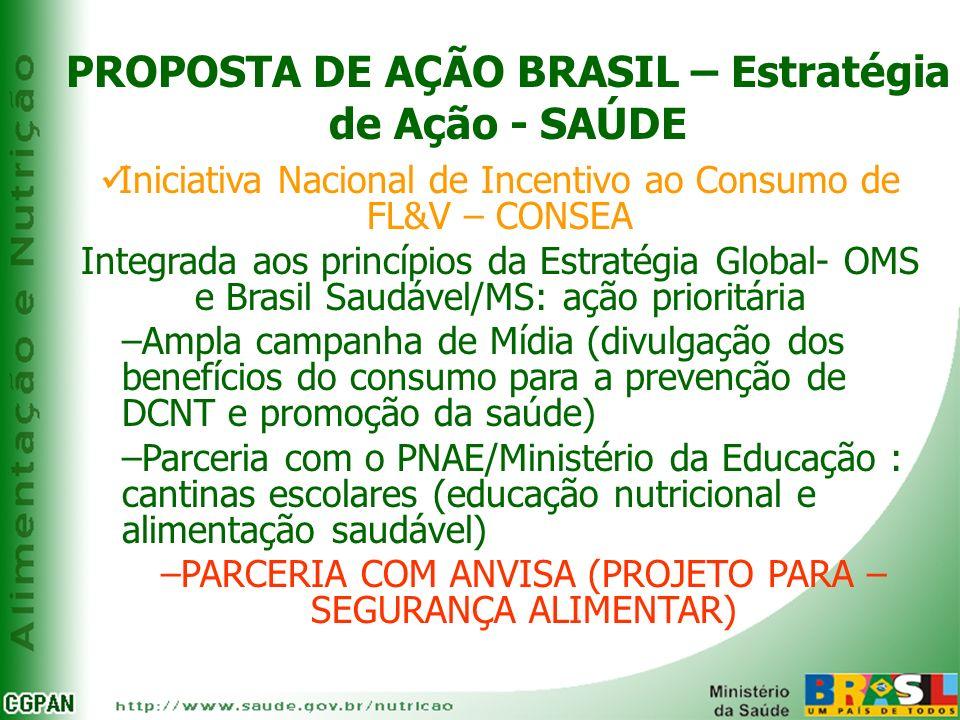 PROPOSTA DE AÇÃO BRASIL – Estratégia de Ação - SAÚDE Iniciativa Nacional de Incentivo ao Consumo de FL&V – CONSEA Integrada aos princípios da Estratég