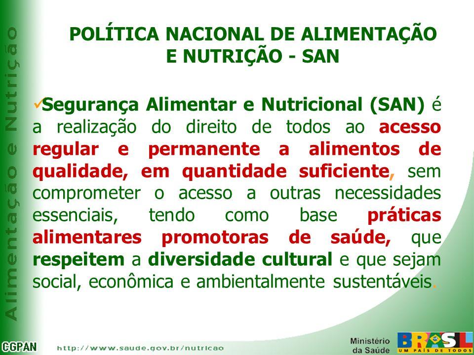 POLÍTICA NACIONAL DE ALIMENTAÇÃO E NUTRIÇÃO - SAN Segurança Alimentar e Nutricional (SAN) é a realização do direito de todos ao acesso regular e perma