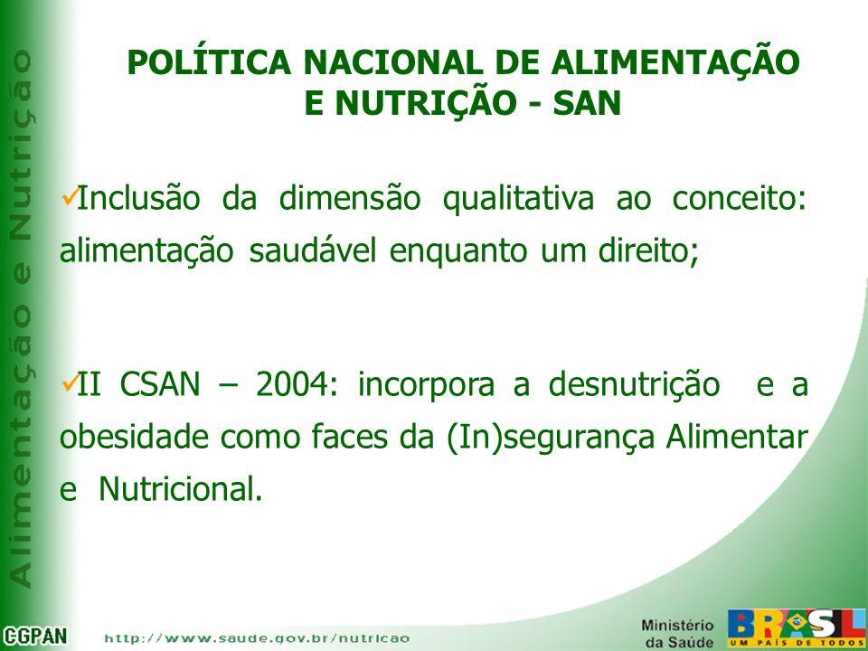 POLÍTICA NACIONAL DE ALIMENTAÇÃO E NUTRIÇÃO - SAN Inclusão da dimensão qualitativa ao conceito: alimentação saudável enquanto um direito; II CSAN – 20