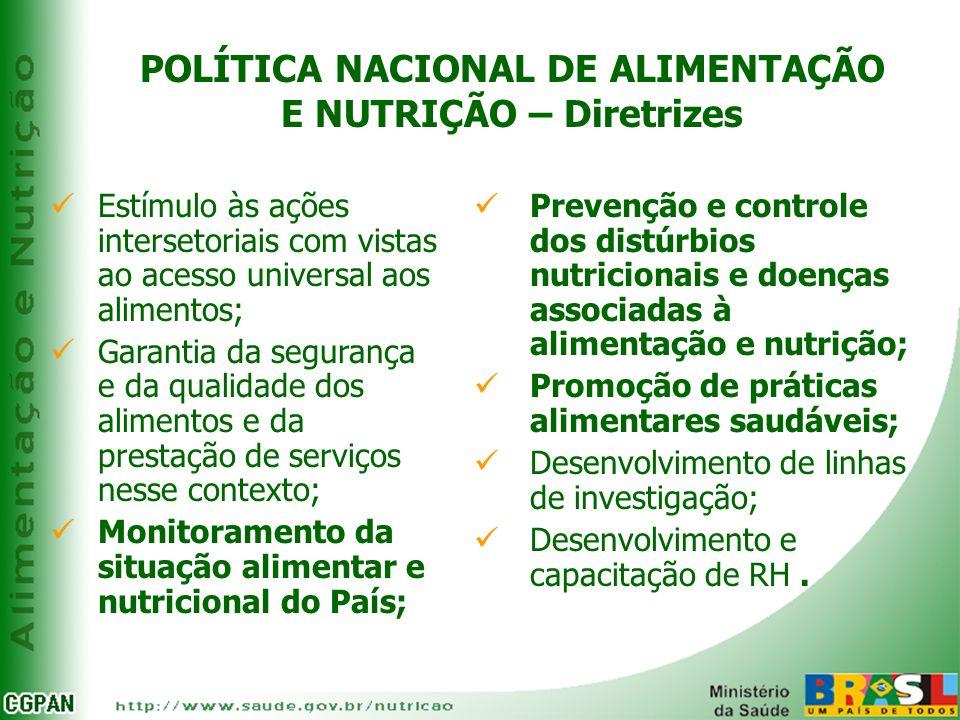 POLÍTICA NACIONAL DE ALIMENTAÇÃO E NUTRIÇÃO – Diretrizes Estímulo às ações intersetoriais com vistas ao acesso universal aos alimentos; Garantia da se