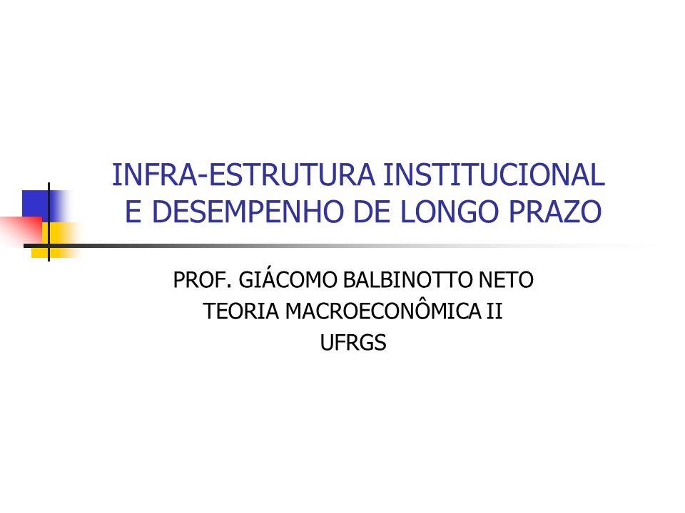 102 Que instituições são importantes para promover o crescimento econômico.