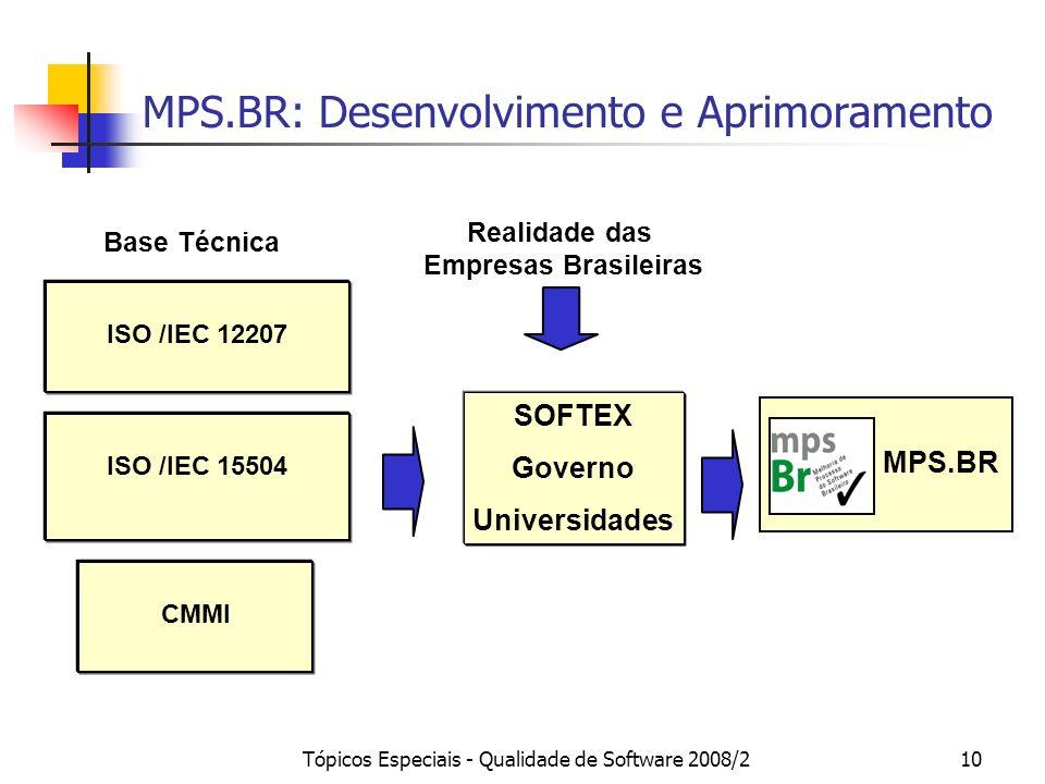 Tópicos Especiais - Qualidade de Software 2008/210 MPS.BR Realidade das Empresas Brasileiras ISO /IEC 12207 ISO /IEC 15504 CMMI SOFTEX Governo Univers