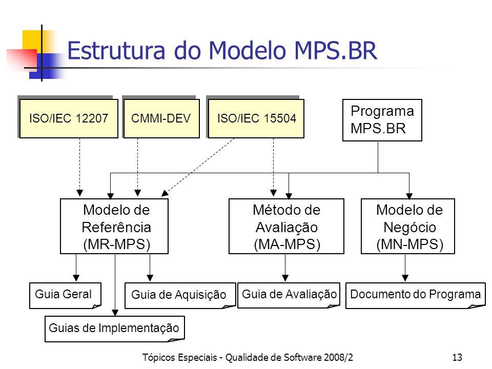 Tópicos Especiais - Qualidade de Software 2008/213 Estrutura do Modelo MPS.BR Programa MPS.BR Modelo de Negócio (MN-MPS) Método de Avaliação (MA-MPS)