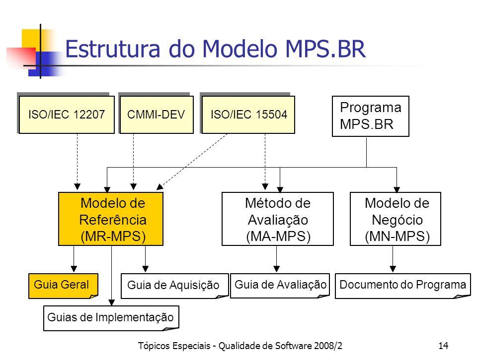 Tópicos Especiais - Qualidade de Software 2008/214 Estrutura do Modelo MPS.BR Programa MPS.BR Modelo de Negócio (MN-MPS) Método de Avaliação (MA-MPS)