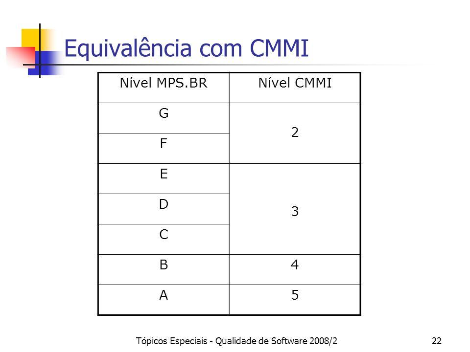 Tópicos Especiais - Qualidade de Software 2008/222 Equivalência com CMMI Nível MPS.BRNível CMMI G 2 F E 3 D C B4 A5