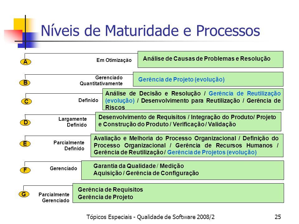 Tópicos Especiais - Qualidade de Software 2008/225 Níveis de Maturidade e Processos Garantia da Qualidade / Medição Aquisição / Gerência de Configuraç