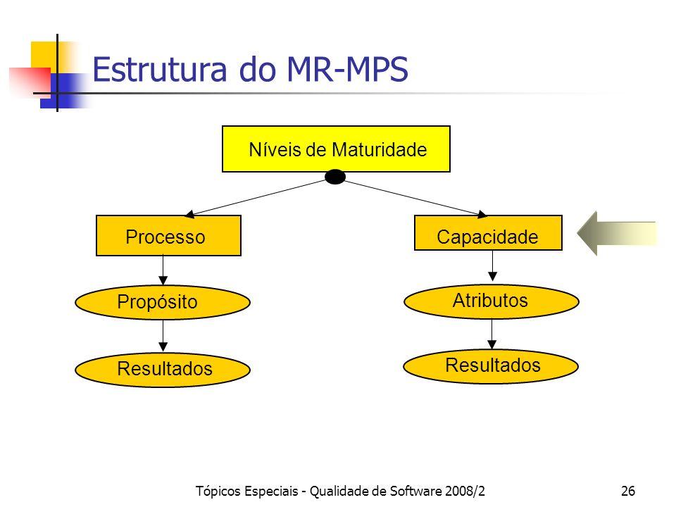 Tópicos Especiais - Qualidade de Software 2008/226 Estrutura do MR-MPS Níveis de Maturidade CapacidadeProcesso Resultados PropósitoAtributos