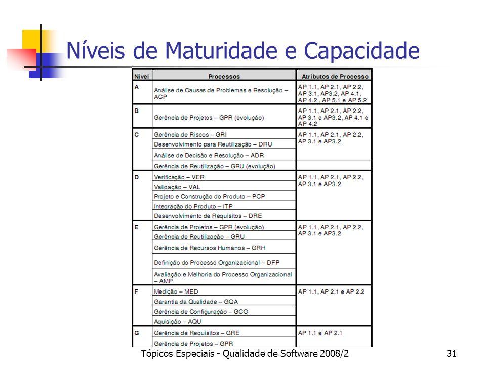 Tópicos Especiais - Qualidade de Software 2008/231 Níveis de Maturidade e Capacidade