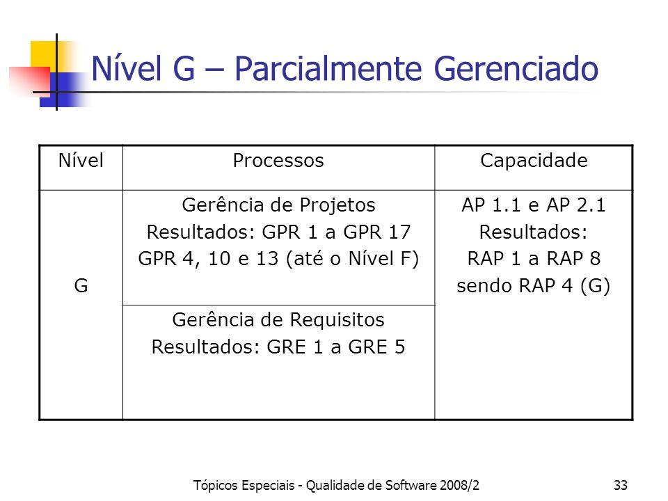 Tópicos Especiais - Qualidade de Software 2008/233 Nível G – Parcialmente Gerenciado NívelProcessosCapacidade G Gerência de Projetos Resultados: GPR 1