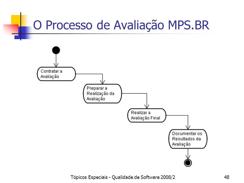 Tópicos Especiais - Qualidade de Software 2008/248 O Processo de Avaliação MPS.BR