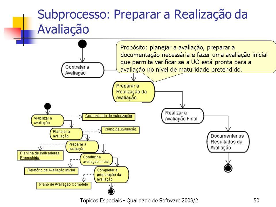 Tópicos Especiais - Qualidade de Software 2008/250 Subprocesso: Preparar a Realização da Avaliação Propósito: planejar a avaliação, preparar a documen