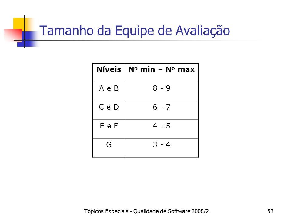 Tópicos Especiais - Qualidade de Software 2008/253 Tamanho da Equipe de Avaliação NíveisN o min – N o max A e B8 - 9 C e D6 - 7 E e F4 - 5 G3 - 4