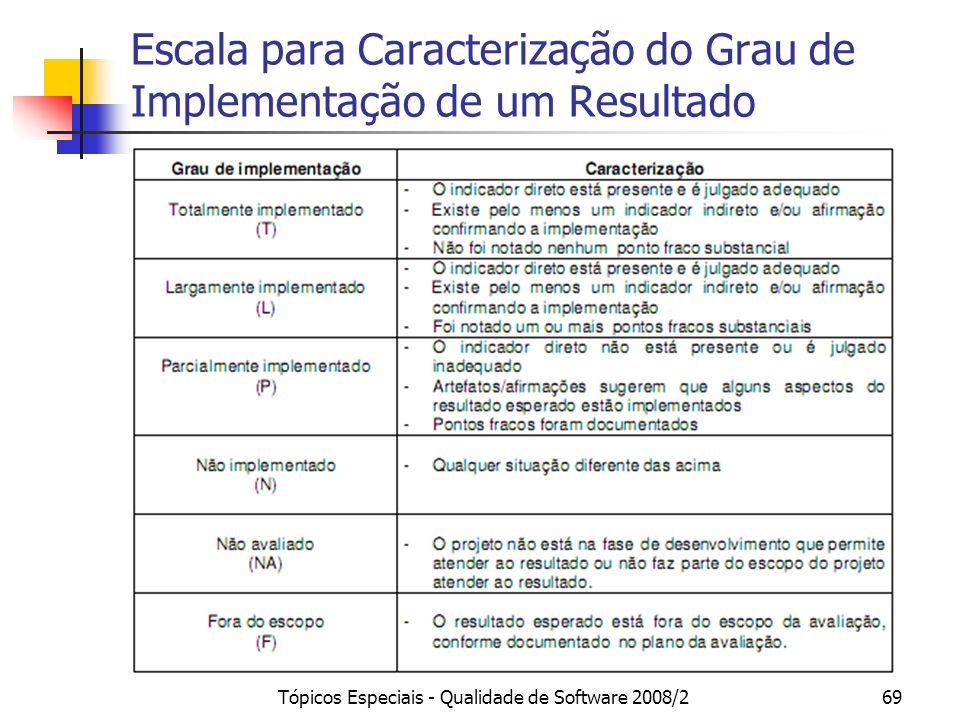 Tópicos Especiais - Qualidade de Software 2008/269 Escala para Caracterização do Grau de Implementação de um Resultado