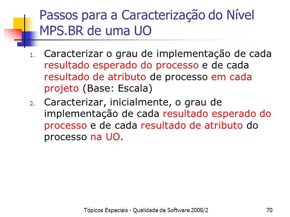 Tópicos Especiais - Qualidade de Software 2008/270 Passos para a Caracterização do Nível MPS.BR de uma UO 1. Caracterizar o grau de implementação de c