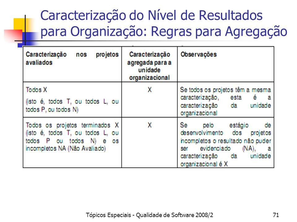 Tópicos Especiais - Qualidade de Software 2008/271 Caracterização do Nível de Resultados para Organização: Regras para Agregação