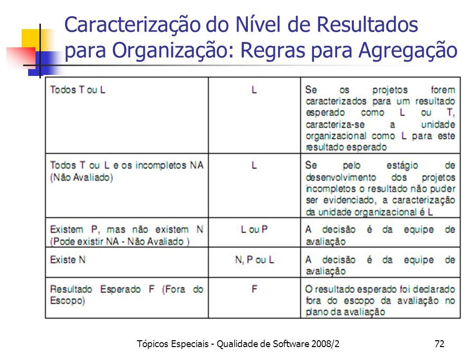 Tópicos Especiais - Qualidade de Software 2008/272 Caracterização do Nível de Resultados para Organização: Regras para Agregação