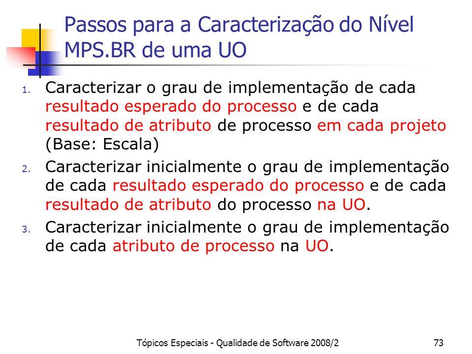 Tópicos Especiais - Qualidade de Software 2008/273 Passos para a Caracterização do Nível MPS.BR de uma UO 1. Caracterizar o grau de implementação de c