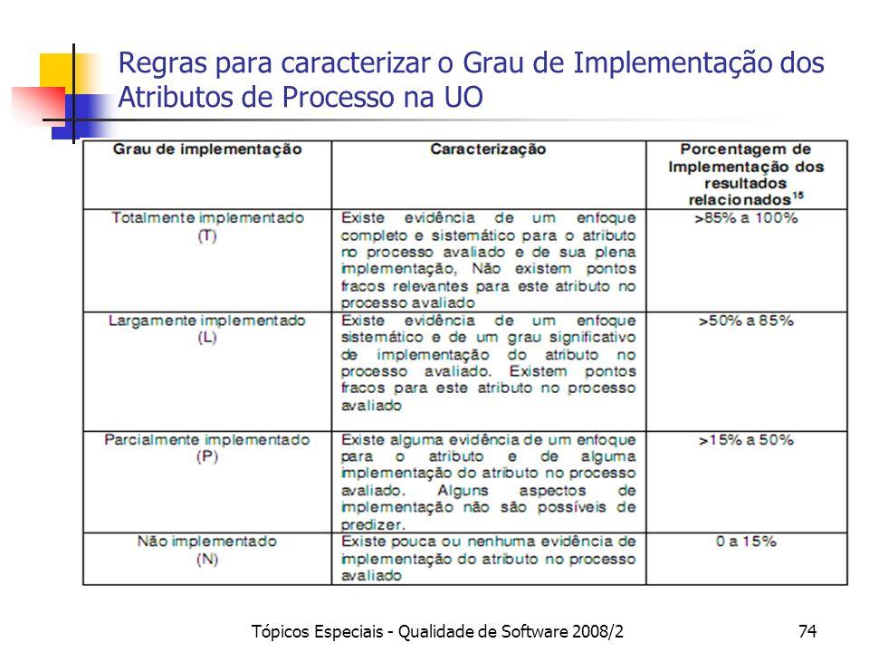 Tópicos Especiais - Qualidade de Software 2008/274 Regras para caracterizar o Grau de Implementação dos Atributos de Processo na UO