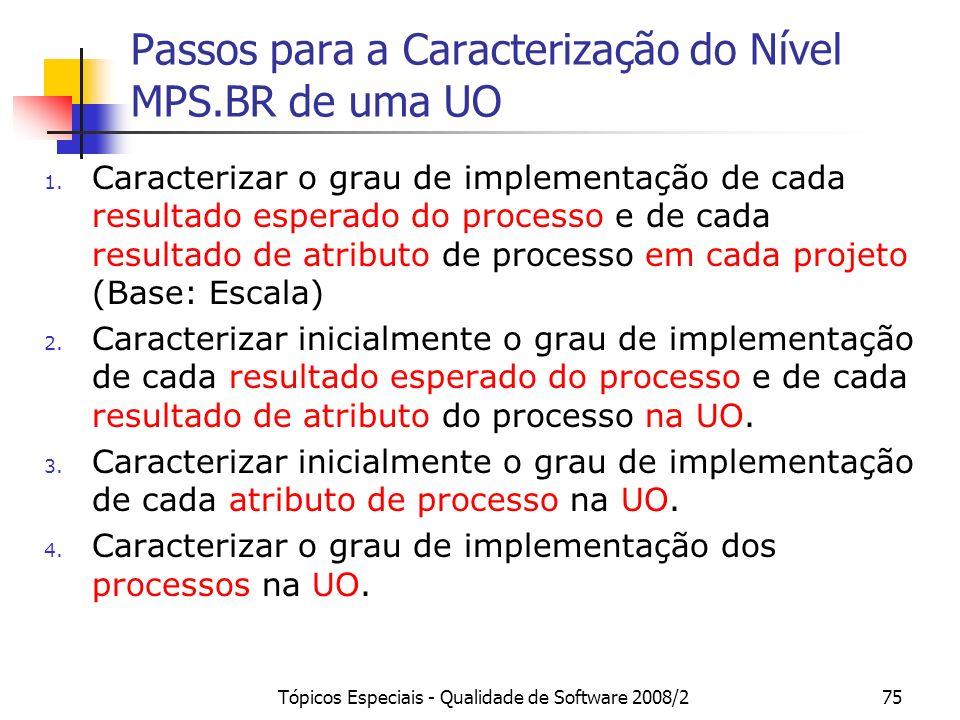 Tópicos Especiais - Qualidade de Software 2008/275 Passos para a Caracterização do Nível MPS.BR de uma UO 1. Caracterizar o grau de implementação de c