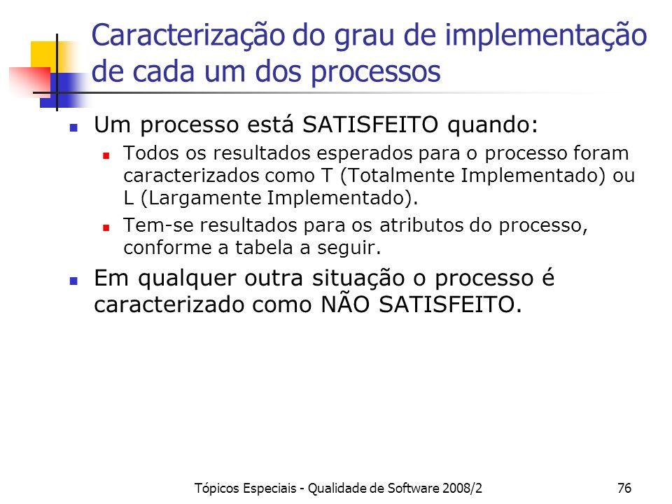 Tópicos Especiais - Qualidade de Software 2008/276 Caracterização do grau de implementação de cada um dos processos Um processo está SATISFEITO quando