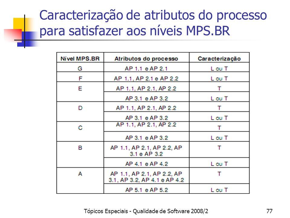 Tópicos Especiais - Qualidade de Software 2008/277 Caracterização de atributos do processo para satisfazer aos níveis MPS.BR