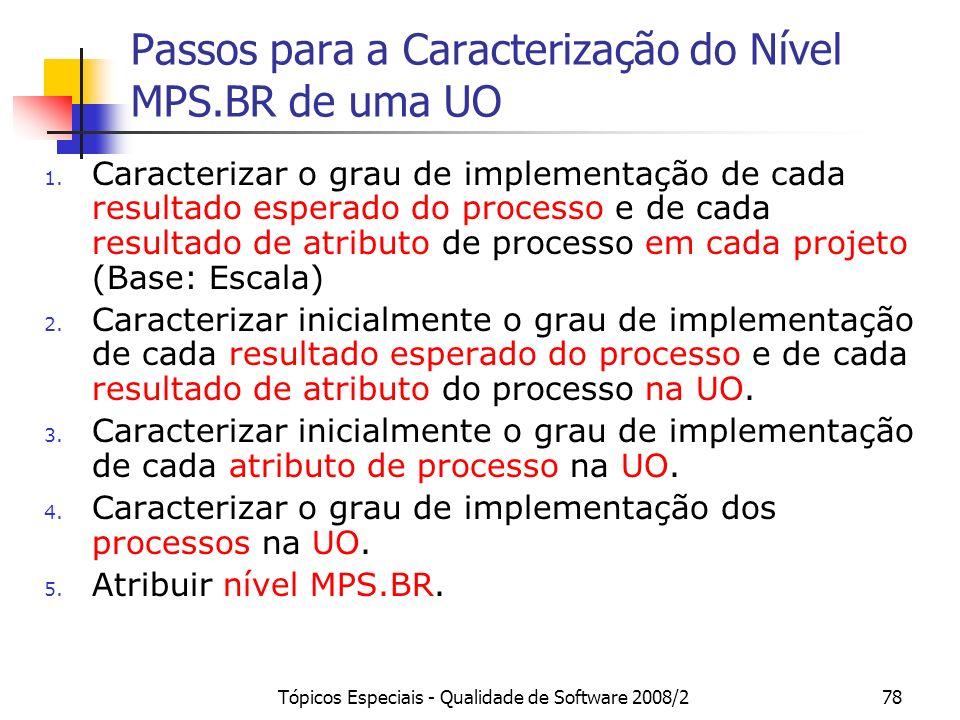 Tópicos Especiais - Qualidade de Software 2008/278 Passos para a Caracterização do Nível MPS.BR de uma UO 1. Caracterizar o grau de implementação de c