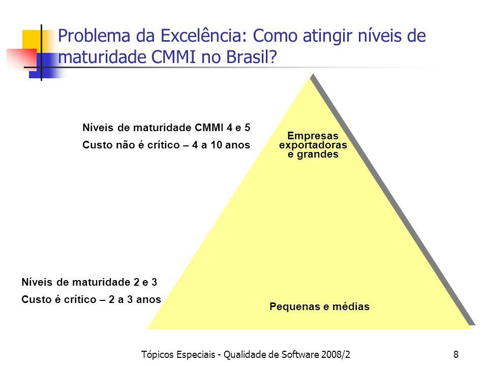 Tópicos Especiais - Qualidade de Software 2008/28 Problema da Excelência: Como atingir níveis de maturidade CMMI no Brasil? Empresas exportadoras e gr