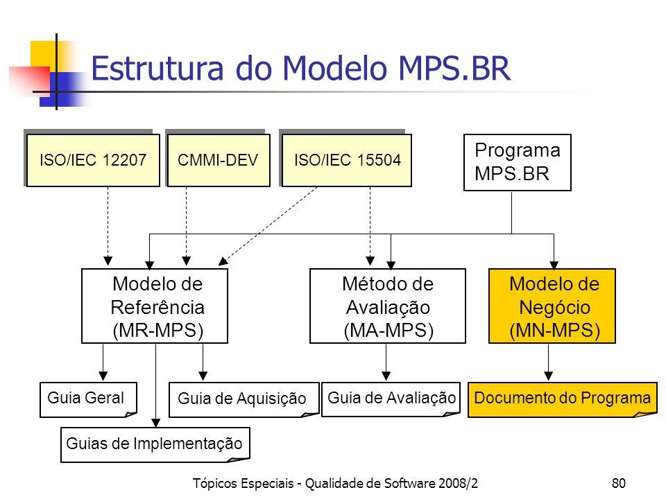 Tópicos Especiais - Qualidade de Software 2008/280 Estrutura do Modelo MPS.BR Programa MPS.BR Modelo de Negócio (MN-MPS) Método de Avaliação (MA-MPS)