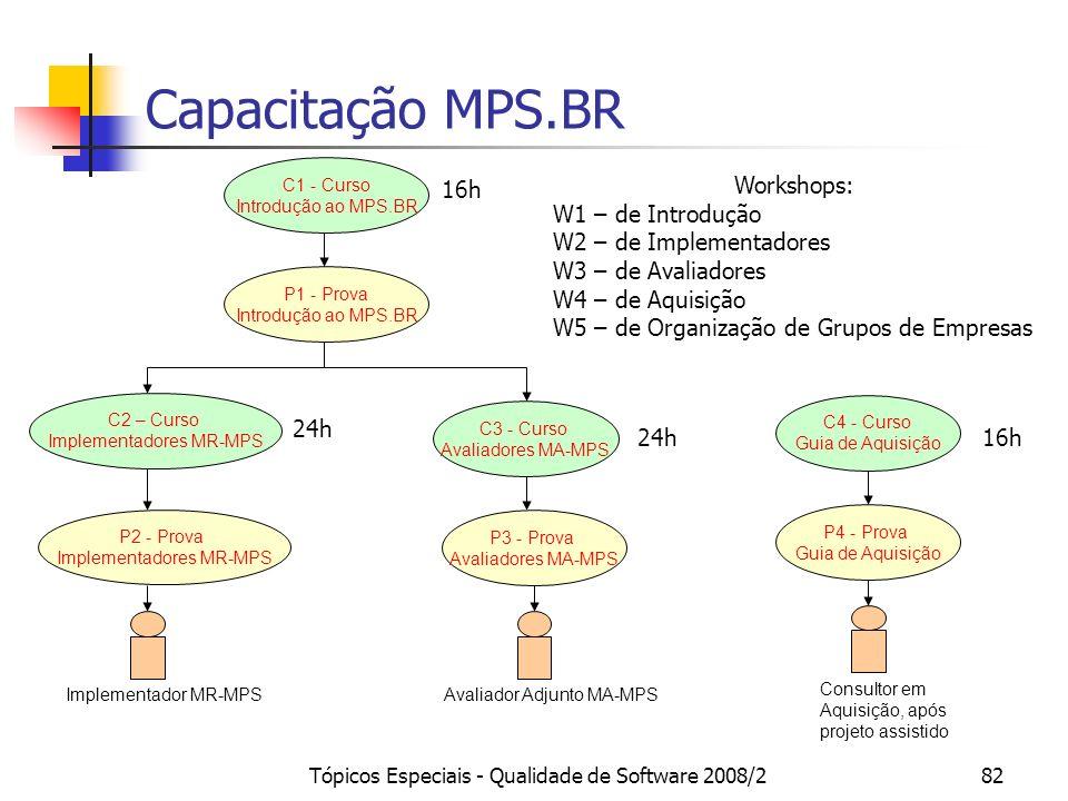 Tópicos Especiais - Qualidade de Software 2008/282 C1 - Curso Introdução ao MPS.BR P1 - Prova Introdução ao MPS.BR C2 – Curso Implementadores MR-MPS P