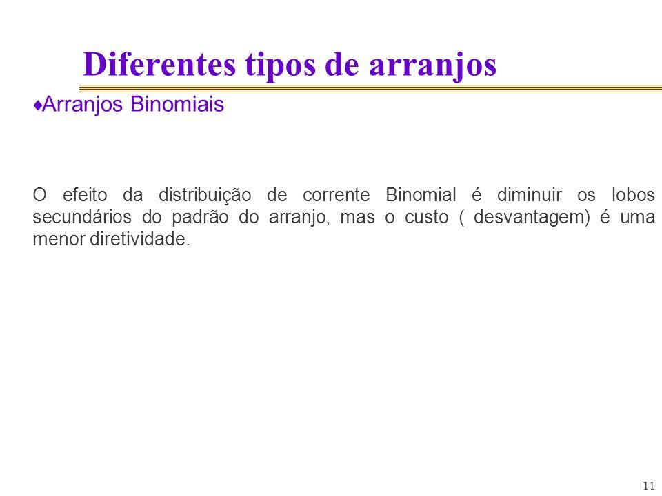 11 Diferentes tipos de arranjos Arranjos Binomiais O efeito da distribuição de corrente Binomial é diminuir os lobos secundários do padrão do arranjo,