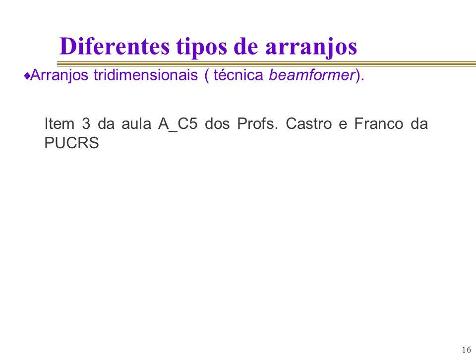 16 Diferentes tipos de arranjos Arranjos tridimensionais ( técnica beamformer). Item 3 da aula A_C5 dos Profs. Castro e Franco da PUCRS