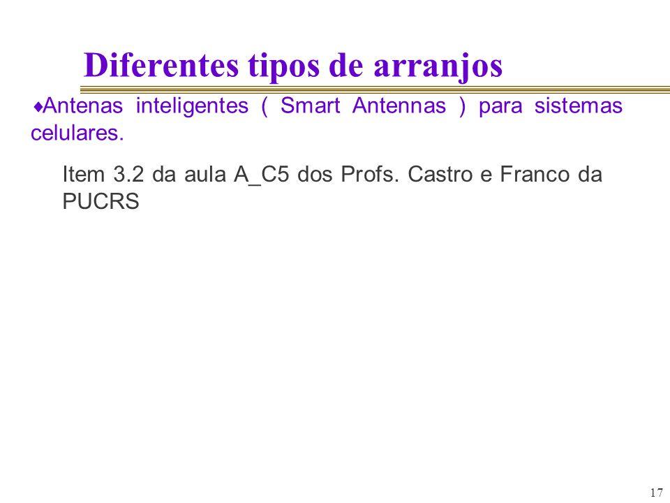 17 Diferentes tipos de arranjos Antenas inteligentes ( Smart Antennas ) para sistemas celulares. Item 3.2 da aula A_C5 dos Profs. Castro e Franco da P