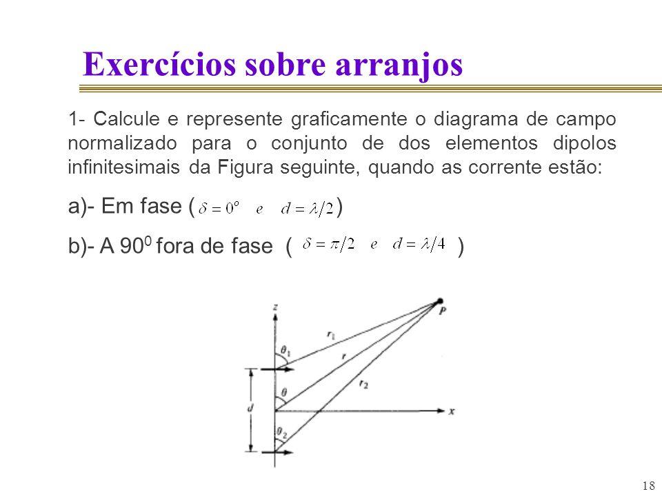 18 Exercícios sobre arranjos 1- Calcule e represente graficamente o diagrama de campo normalizado para o conjunto de dos elementos dipolos infinitesim