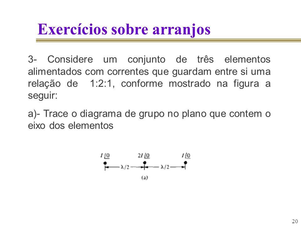 20 Exercícios sobre arranjos 3- Considere um conjunto de três elementos alimentados com correntes que guardam entre si uma relação de 1:2:1, conforme