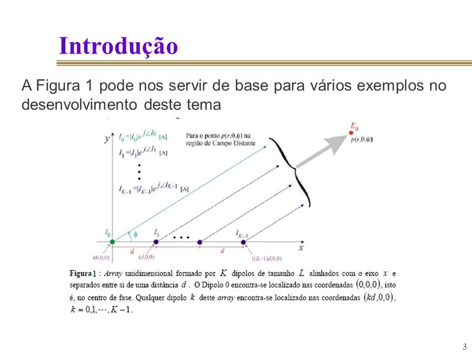 3 Introdução A Figura 1 pode nos servir de base para vários exemplos no desenvolvimento deste tema