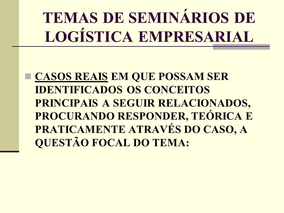 Temas de seminários de logística empresarial 1.SUPPLY CHAIN MANAGEMENT: Como os diversos aspectos de parceria empresarial podem afetar os resultados da empresa.