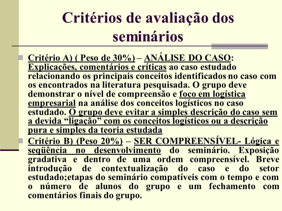 Critérios de avaliação dos seminários Critério A) ( Peso de 30%) – ANÁLISE DO CASO: Explicações, comentários e críticas ao caso estudado relacionando