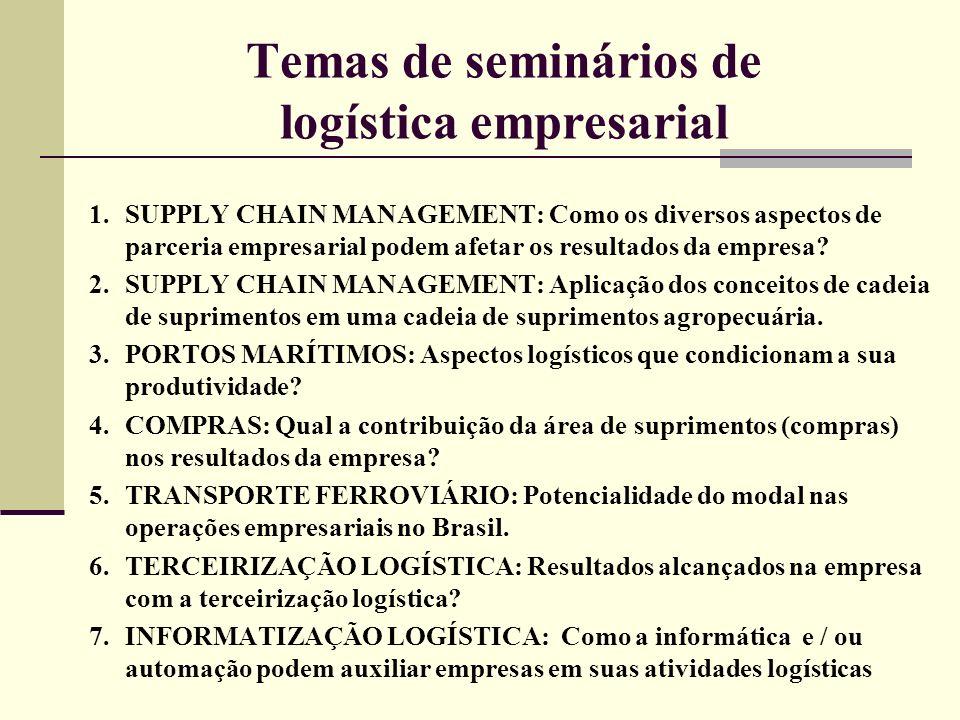 Temas de seminários de logística empresarial 1.SUPPLY CHAIN MANAGEMENT: Como os diversos aspectos de parceria empresarial podem afetar os resultados d