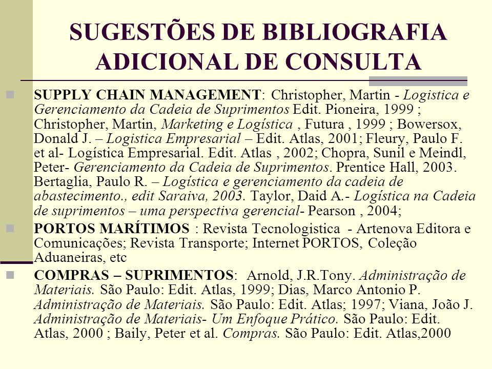 SUGESTÕES DE BIBLIOGRAFIA ADICIONAL DE CONSULTA SUPPLY CHAIN MANAGEMENT: Christopher, Martin - Logistica e Gerenciamento da Cadeia de Suprimentos Edit