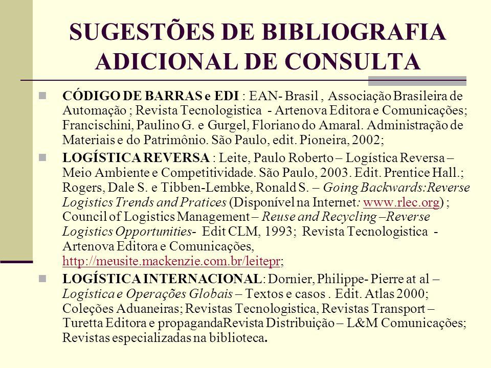 SUGESTÕES DE BIBLIOGRAFIA ADICIONAL DE CONSULTA CÓDIGO DE BARRAS e EDI : EAN- Brasil, Associação Brasileira de Automação ; Revista Tecnologistica - Ar